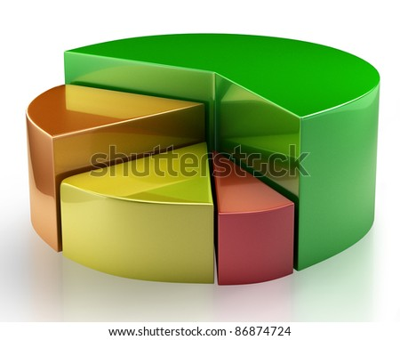 Colorful 3 d pie chart graph. Isolated on a white background - stock photo