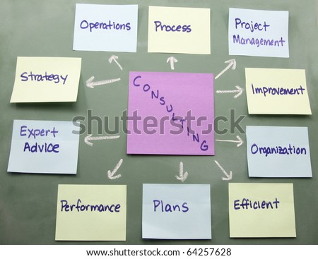 Colorful sticky notes show a consulting concept map on a blackboard. - stock photo