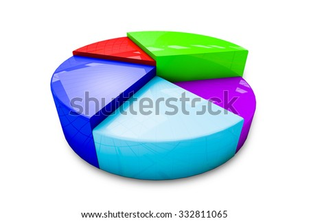 Colorful three dimension pie chart graph with isolated white. High resolution render.