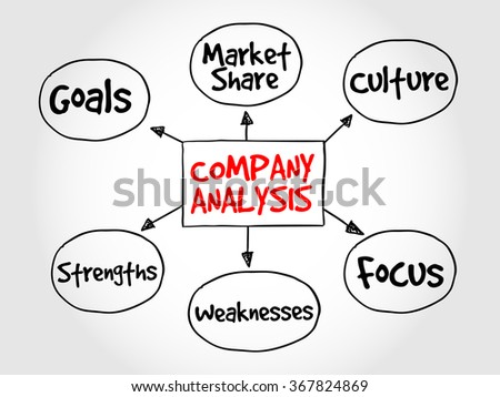 Company analysis mind map business concept - stock photo