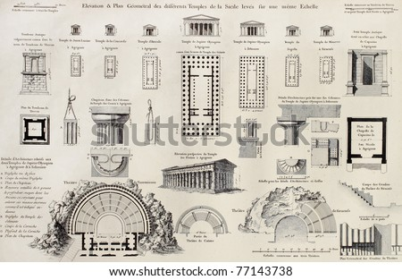 Comparative plate of Magnae Greece temples in Sicily. Created byRenard and Berthauld, published on Voyage Pittoresque de Naples et de Sicilie, by J. C. R. de Saint Non, Impr. de Clousier, Paris, 1786 - stock photo