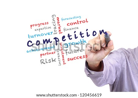 Competition concept ideas and other related words, Hand with pen write on whiteboard - stock photo
