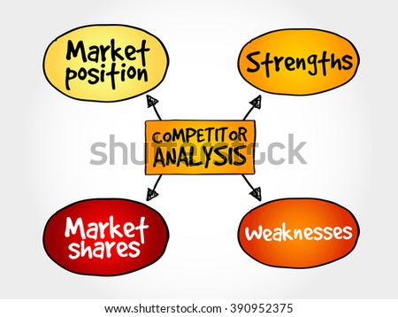 Competitor analysis mind map business concept - stock photo