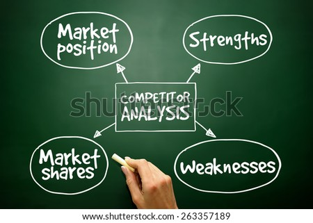 Competitor analysis mind map business concept on blackboard - stock photo