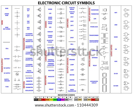 Circuit Diagram Symbols Stock Images RoyaltyFree Images
