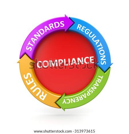 Compliance chart - stock photo