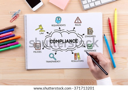 COMPLIANCE sketch on notebook - stock photo