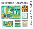 Computer hardware flat illustration concepts and flat icons set. Flat design graphic concepts for web banners, web sites, printed materials, infographics. Creative flat illustration - stock vector