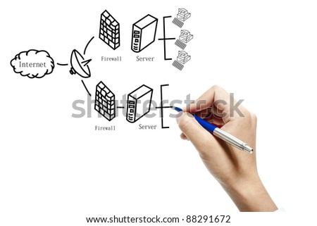computing chart - stock photo