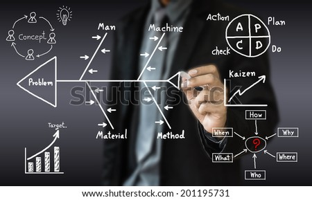 Concept business draw management solution method for solve - stock photo