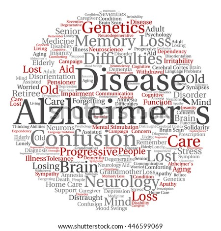 Concept conceptual Alzheimer`s disease symtoms round abstract word cloud isolated on background, metaphor to care, loss, caregiving, aging, resistance, neurology, old, language, motor or resistance