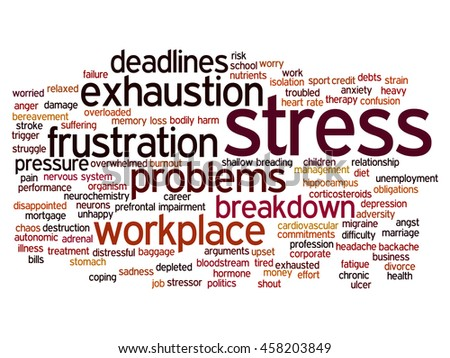 Concept conceptual mental stress at workplace or job abstract word cloud isolated on background metaphor to health, work, depression, problem, exhaustion, breakdown, deadlines, risk, pressure