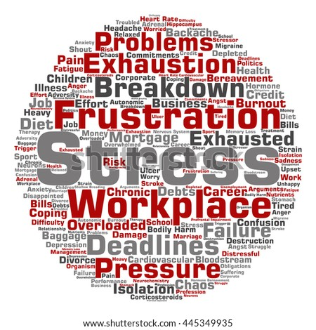 Concept conceptual mental stress at workplace or job round abstract word cloud isolated on background, metaphor to health, work, depression, problem, exhaustion, breakdown, deadlines, risk, pressure