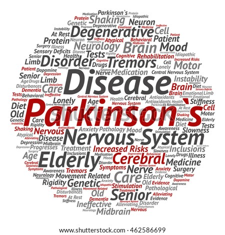 Concept conceptual Parkinson`s disease healthcare or nervous system disorder abstract round word cloud isolated on background metaphor to healthcare, illness, degenerative, genetic, symptom or brain