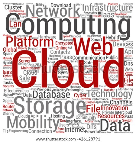 Concept conceptual web cloud computing technology square wordcloud isolated on background, metaphor to communication, business, storage, service, internet, virtual, online, mobility hosting - stock photo