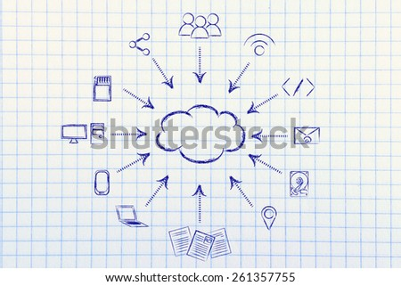 concept of big data processing and cloud computing: users, devices and file transfers - stock photo