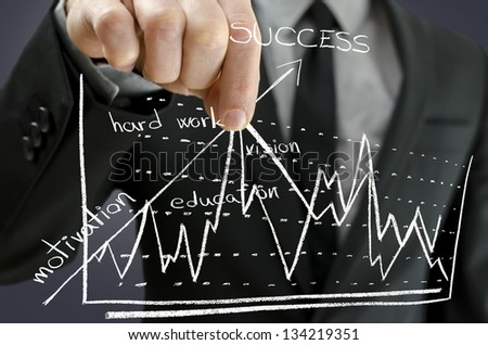 Concept of business success on virtual screen with businessman pulling diagram upwards. - stock photo