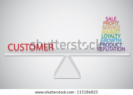 Concept of customer consists of sale, profit, market, service, loyalty, growth, product and reputation - stock photo
