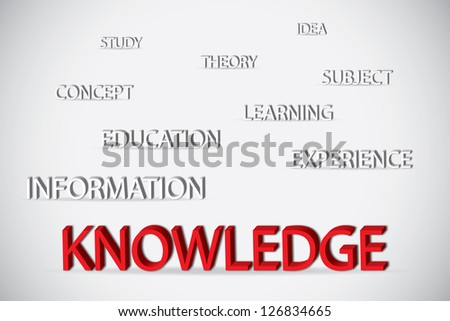 The Analysis of Knowledge