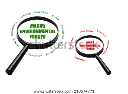 Concept of micro and macro environmental