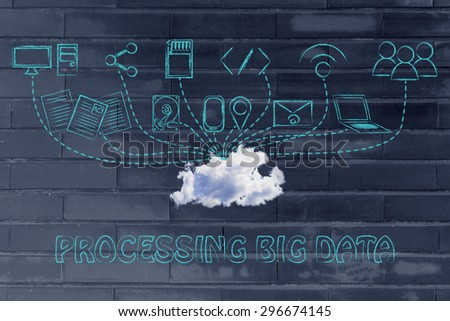 concept of processing big data: laptop, phone, users and devices uploading files into a real cloud