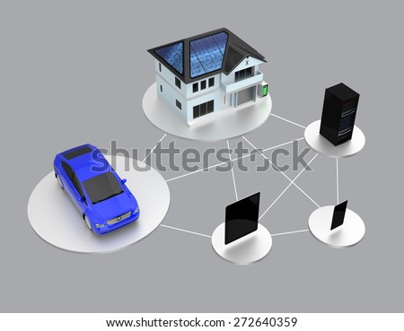 Concept of smart energy saving product ecosystem. Clipping path available. - stock photo
