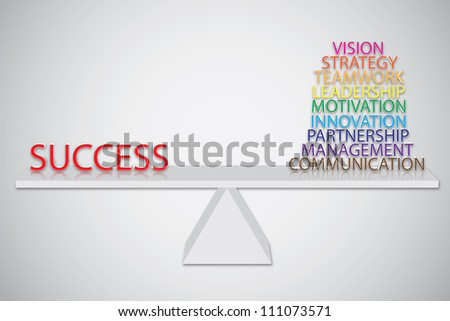 Concept of success consists of vision, strategy, teamwork, leadership, motivation, innovation, partnership, management and communication