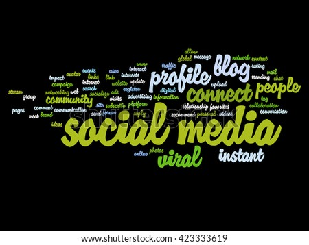 Concept or conceptual social media marketing or communication abstract word cloud isolated on background, metaphor to networking, community, technology, advertising, global, worldwide tagcloud - stock photo
