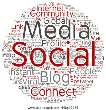 Concept or conceptual social media marketing or communication round abstract word cloud isolated on background, metaphor to networking, community, technology, advertising, global, worldwide tagcloud - stock photo