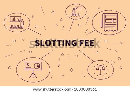 slotting fee 2010-08-03 另外再補充一個專用語: (商品)上架費 slotting fee, slotting allowance, pay-to-stay, 或是fixed trade spending 2010-08-04 23:45:32 補充: nice one, joe  參考資料: hillman 8 年前  1.