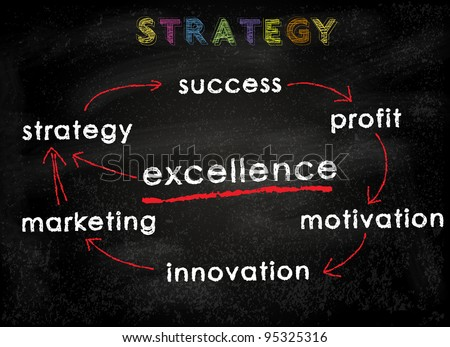 Conceptual business strategy on black chalkboard - focus on excellence - stock photo