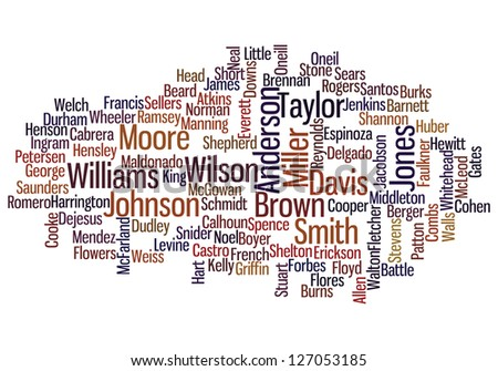 Conceptual cloud containing a hundred most common american and english family names with ten ...