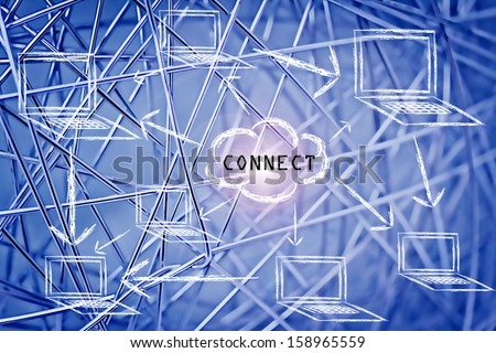 conceptual design about internet, cloud computing and connecting people - stock photo