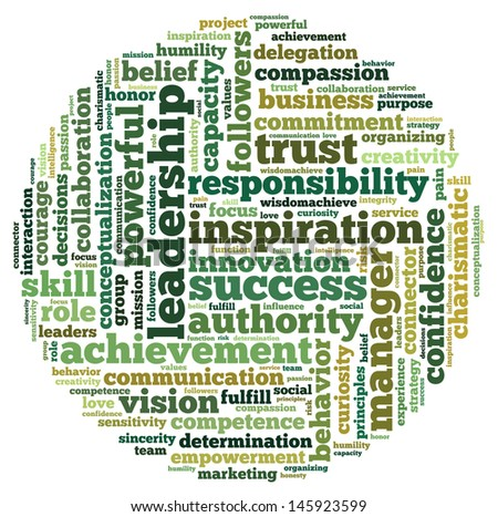 Conceptual illustration of a tag cloud containing words related to leadership, business, innovation, success  in the shape of the circle. - stock photo