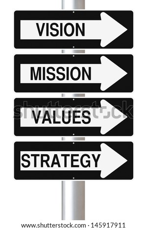 Conceptual one way street signs on a pole indicating the elements of Strategic Planning  - stock photo