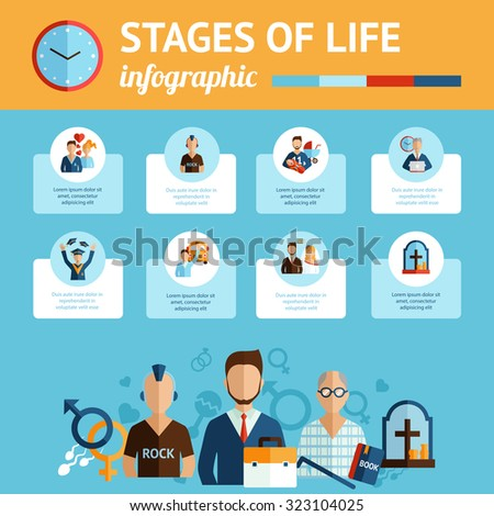 Concise infografic stages of human life cycles report presentation graphic document with symbolic timeline abstract  illustration - stock photo