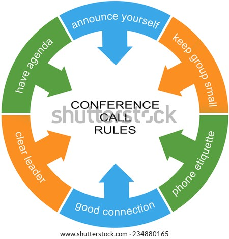 Conference Call Rules Word Circle Concept with great terms such as agenda, leader, etiquette and more. - stock photo
