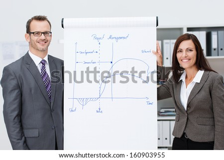 Confident business team giving a presentation with a stylish young man and woman standing on either side of a flipchart with diagrams as they present their business plan - stock photo