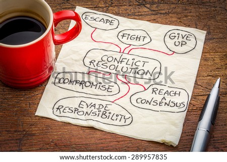 conflict resolution strategies - doodle on a cocktail napkin with a cup of coffee - stock photo