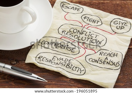 conflict resolution strategies - sketch on a cocktail napkin with a cup of coffee - stock photo