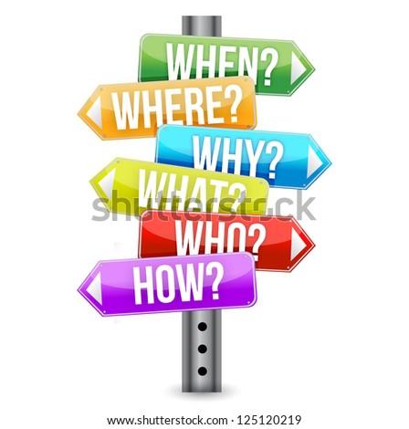 Confusion Concept sign illustration design over white - stock photo