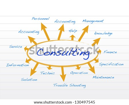 consulting concept illustration design over a notepad - stock photo