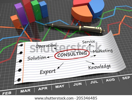 Consulting word written on lined paper as a concept - stock photo