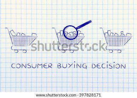 consumer buying decision: magnifying glass analyzing shopping carts with different amounts of products inside (semi-empty to full)