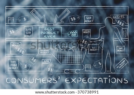 consumers' expectations: person with shopping cart in a store and best product standing out on the shelves