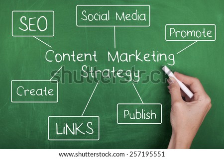 Content Marketing Strategy - stock photo