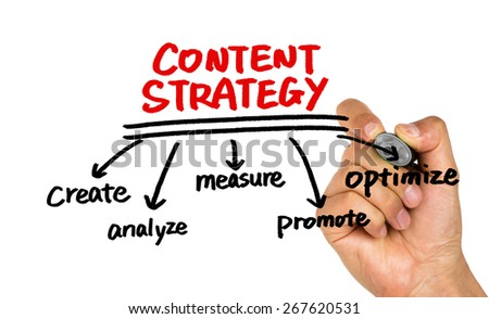 content strategy concept diagram hand drawing on whiteboard - stock photo