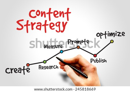 Content Strategy timeline, business concept - stock photo