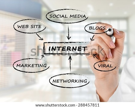 Content, video, sharing. - stock photo