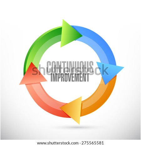continuous improvement color cycle sign concept illustration design over white background - stock photo